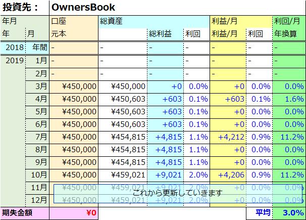 OwnersBook実績