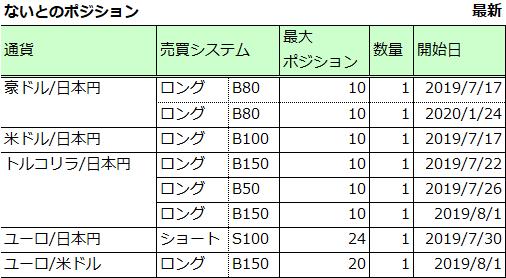 ポジション紹介