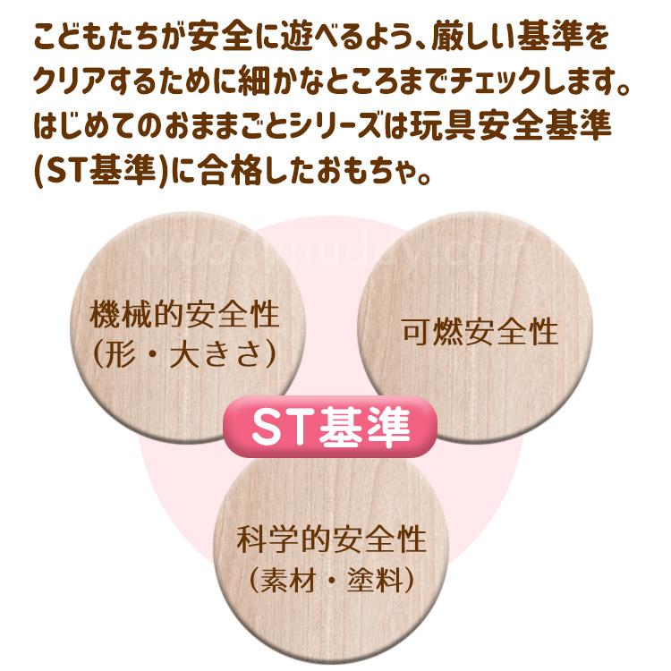 ST基準の説明図